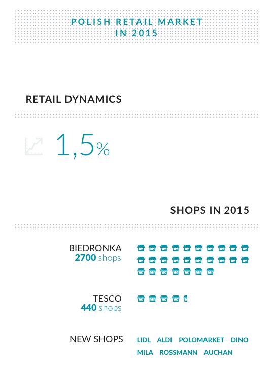 infografika-EN-PRM2015-1.Dysokons