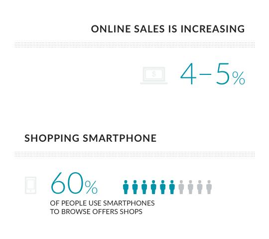 infografika-EN-PRM2015. Users smartphone